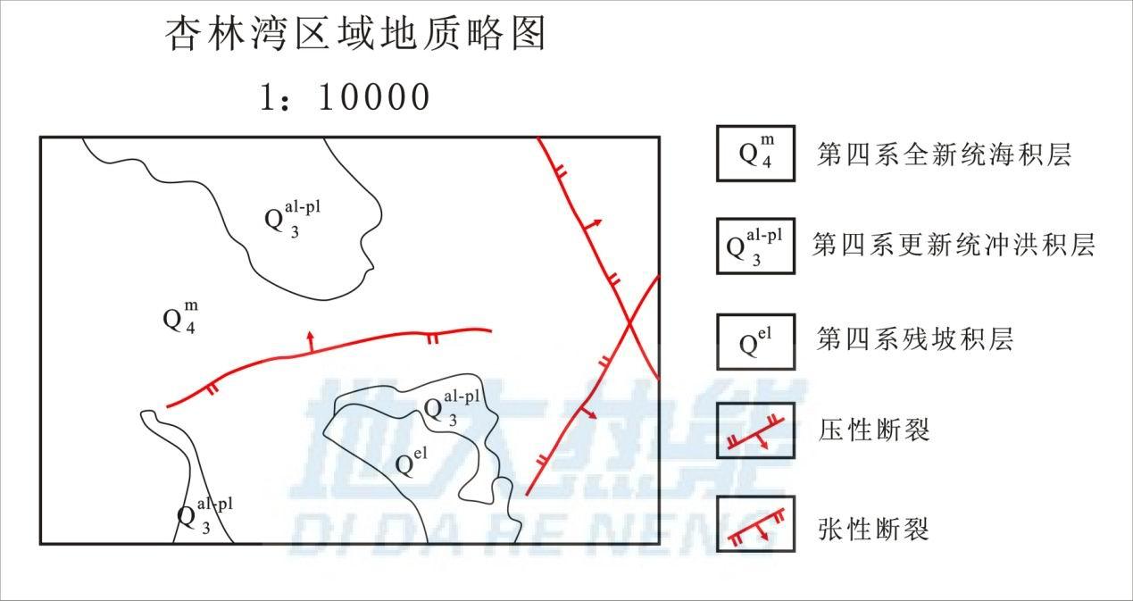 氟离子的结构示意图