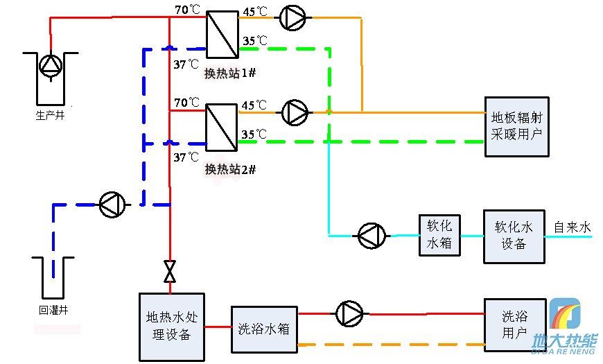 大型地热集中供暖工程项目流程框架